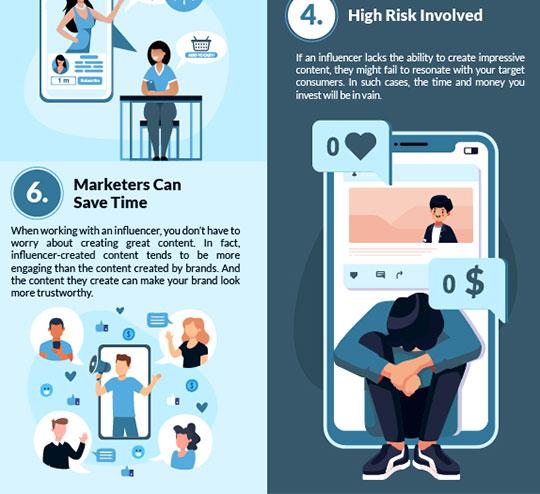 pros-cons-influencer-marketing-brand-infographic-5