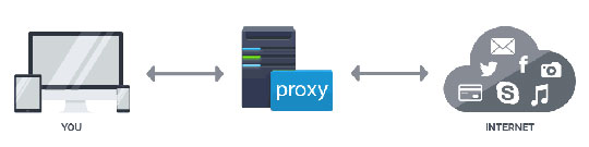 proxy-server-diagram