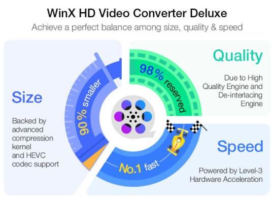 winx-hd-video-converter-deluxe-compress