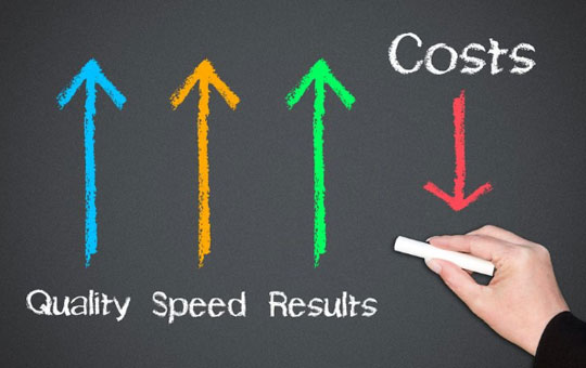 quality-speed-results-costs