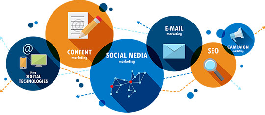 digital-content-social-media-marketing-seo