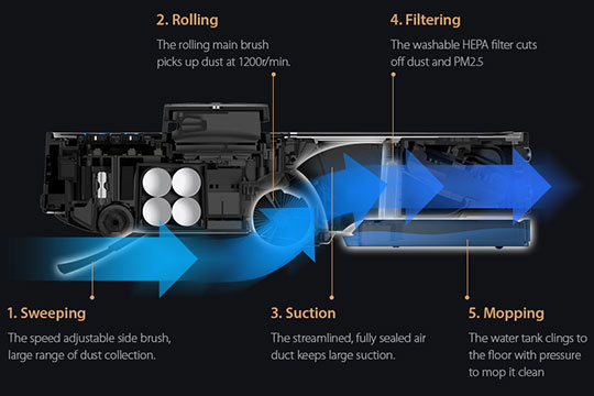 Lenovo X1 LDS Lidar Robot Vacuum Cleaner - 6
