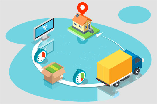 On-Time Order Delivery in eCommerce Business
