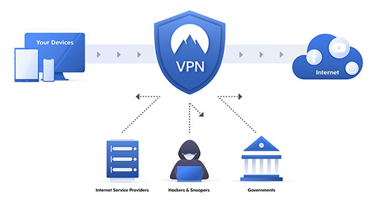 vpn-data-hacking-network-proxy-internet