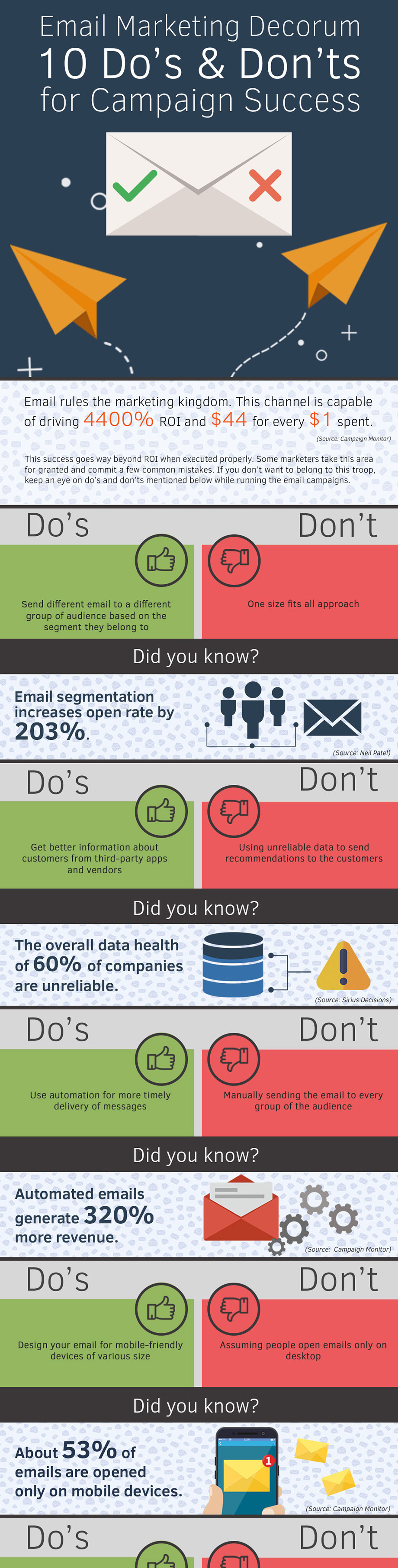 email-marketing-decorum-dos-donts-campaign-success-infographic-1