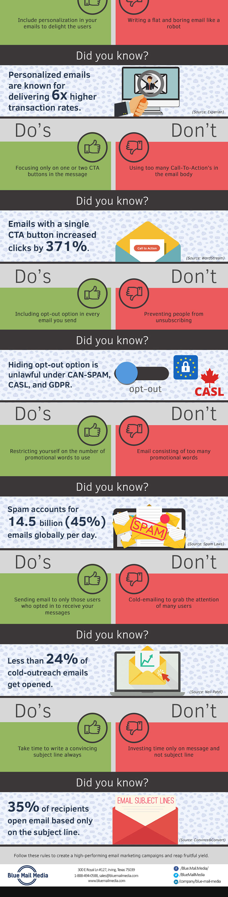 email-marketing-decorum-dos-donts-campaign-success-infographic-2