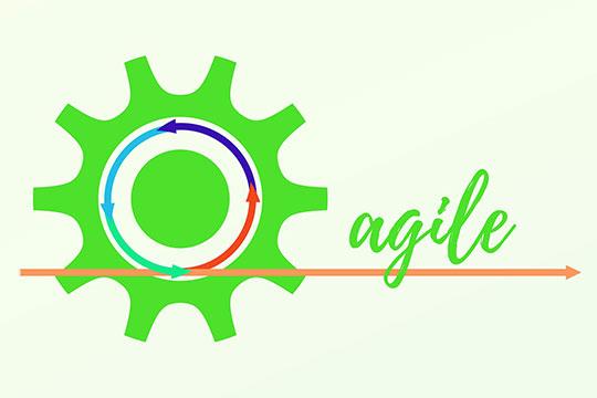 process-method-agile-kanban-project-development