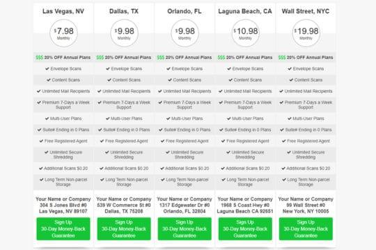 PhysicalAddress.com-plans-pricing