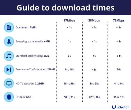article-25428-network-basics-bandwidth-latency-throughput-uswitch