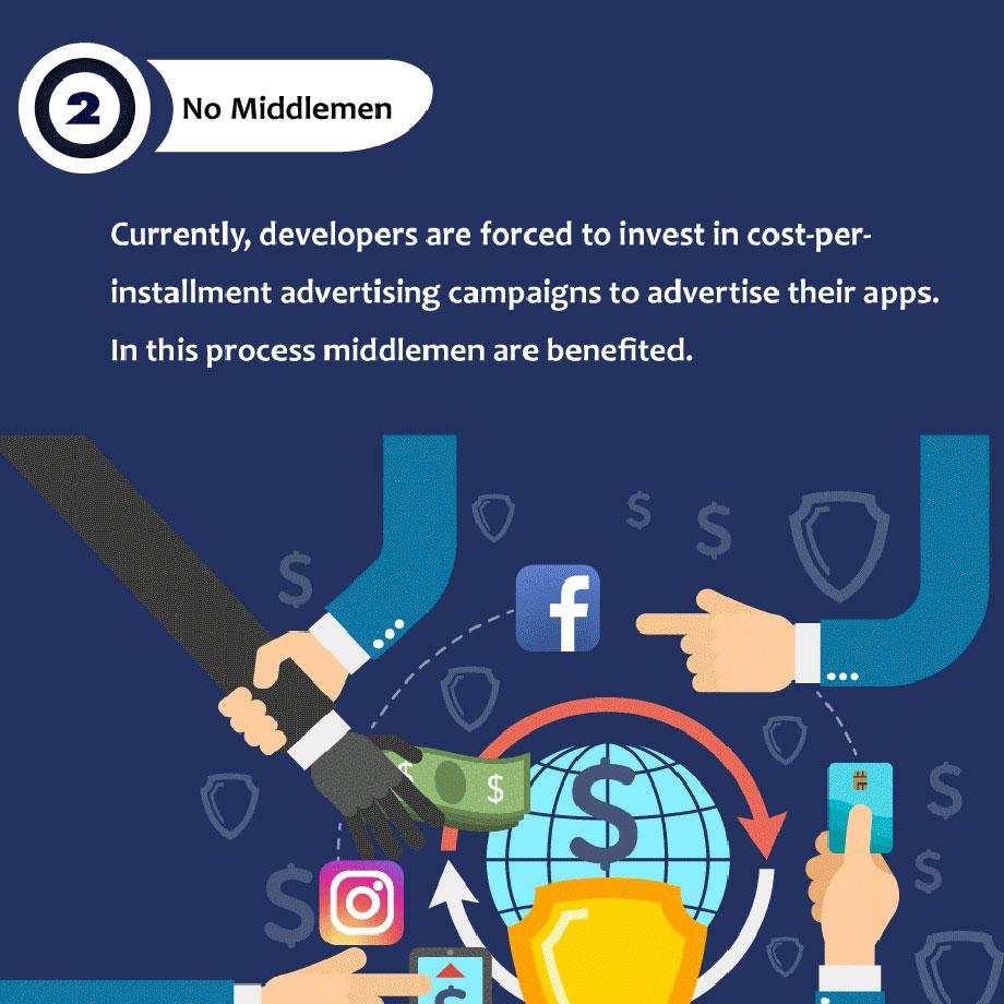 blockchain-mobile-application-market-infographic-5