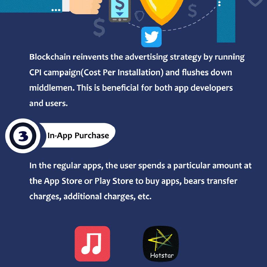 blockchain-mobile-application-market-infographic-6