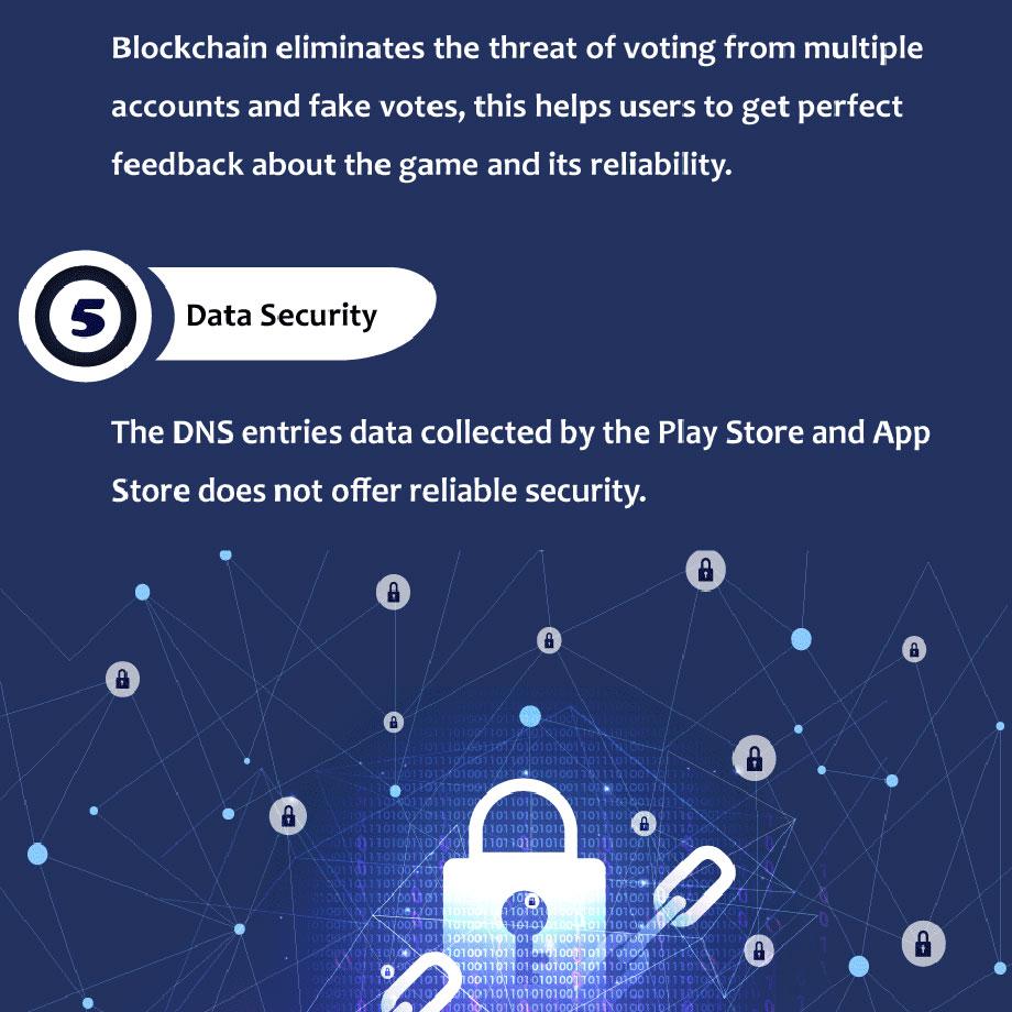 blockchain-mobile-application-market-infographic-9