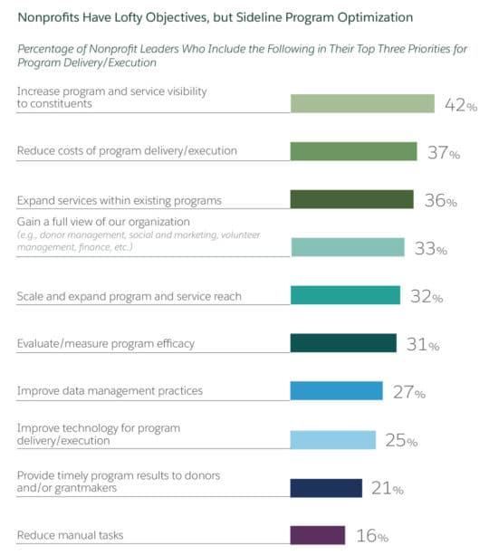 Nonprofit-Trends-Report
