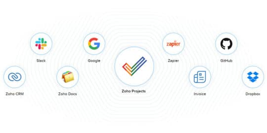 zoho-projects-integrations