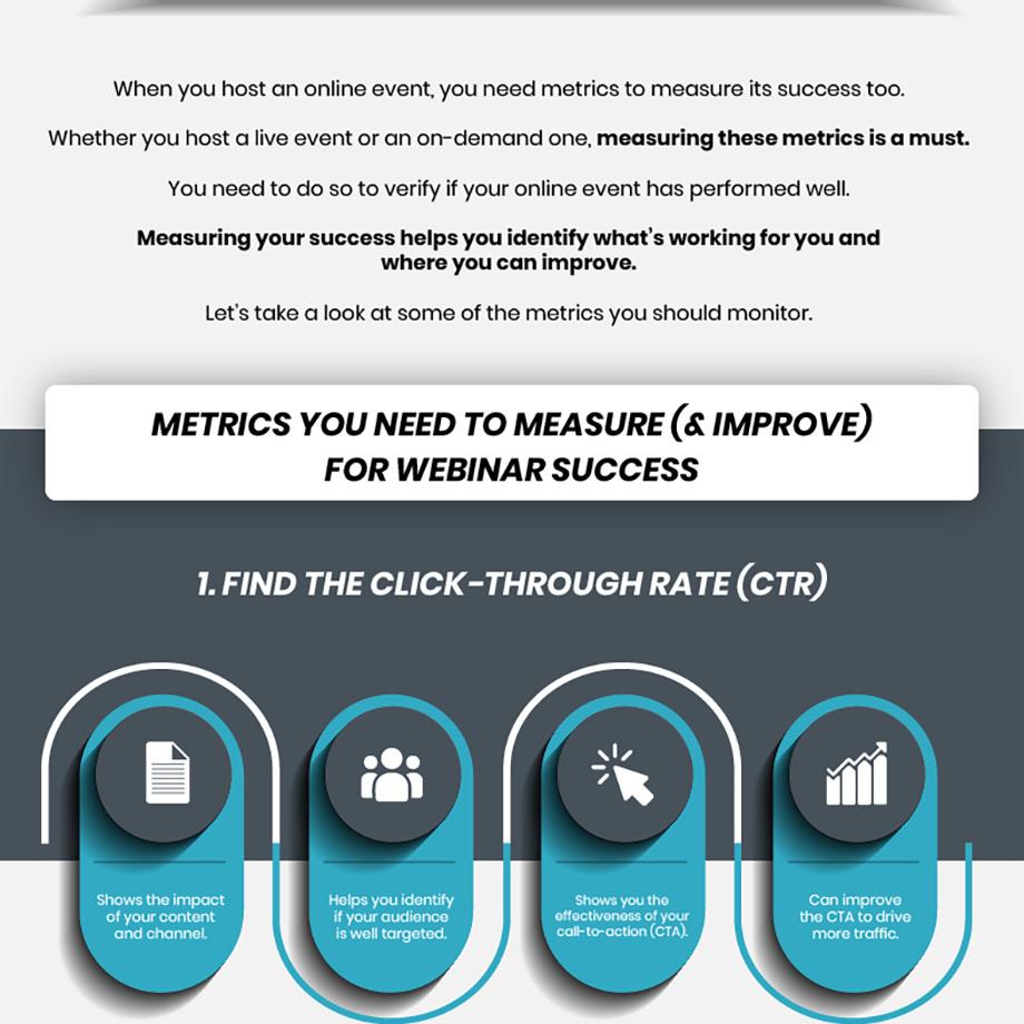 6-Key-Metrics-for-Breakthrough-Online-Events-Infographic-2