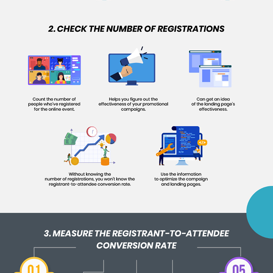 6-Key-Metrics-for-Breakthrough-Online-Events-Infographic-3