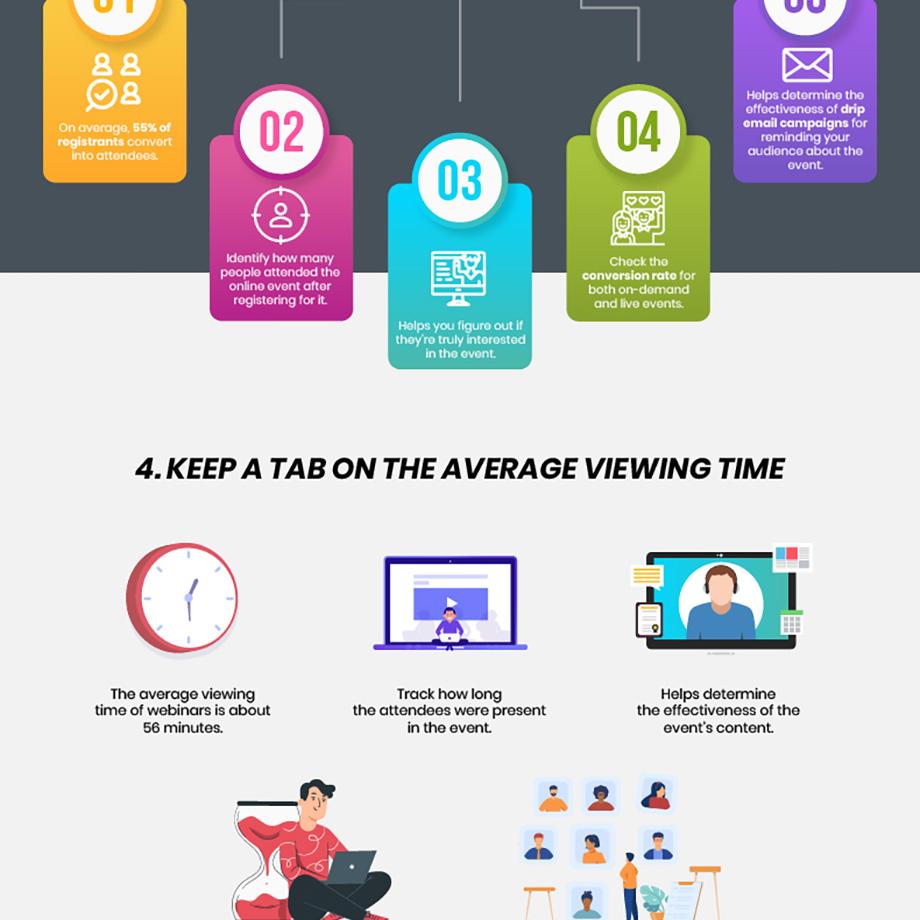 6-Key-Metrics-for-Breakthrough-Online-Events-Infographic-4