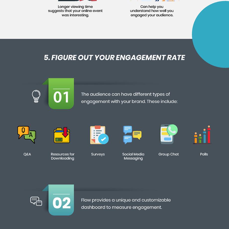 6-Key-Metrics-for-Breakthrough-Online-Events-Infographic-5