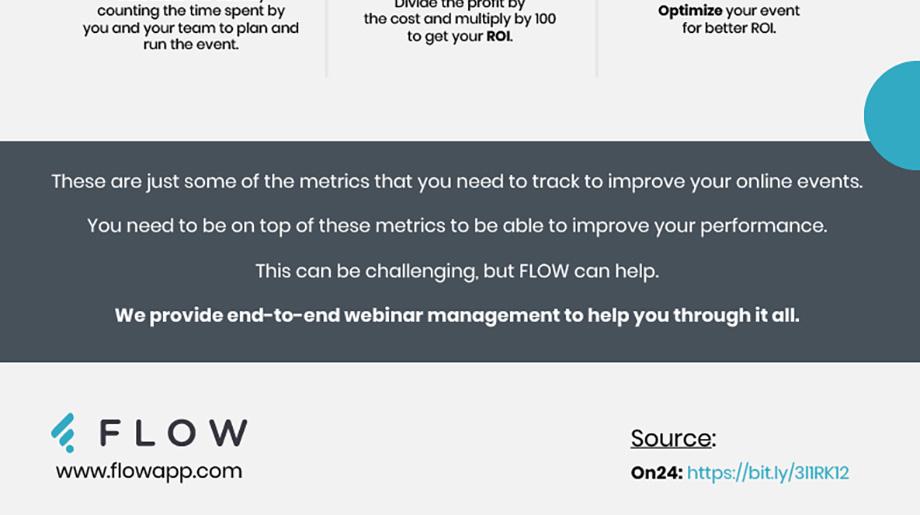 6-Key-Metrics-for-Breakthrough-Online-Events-Infographic-7