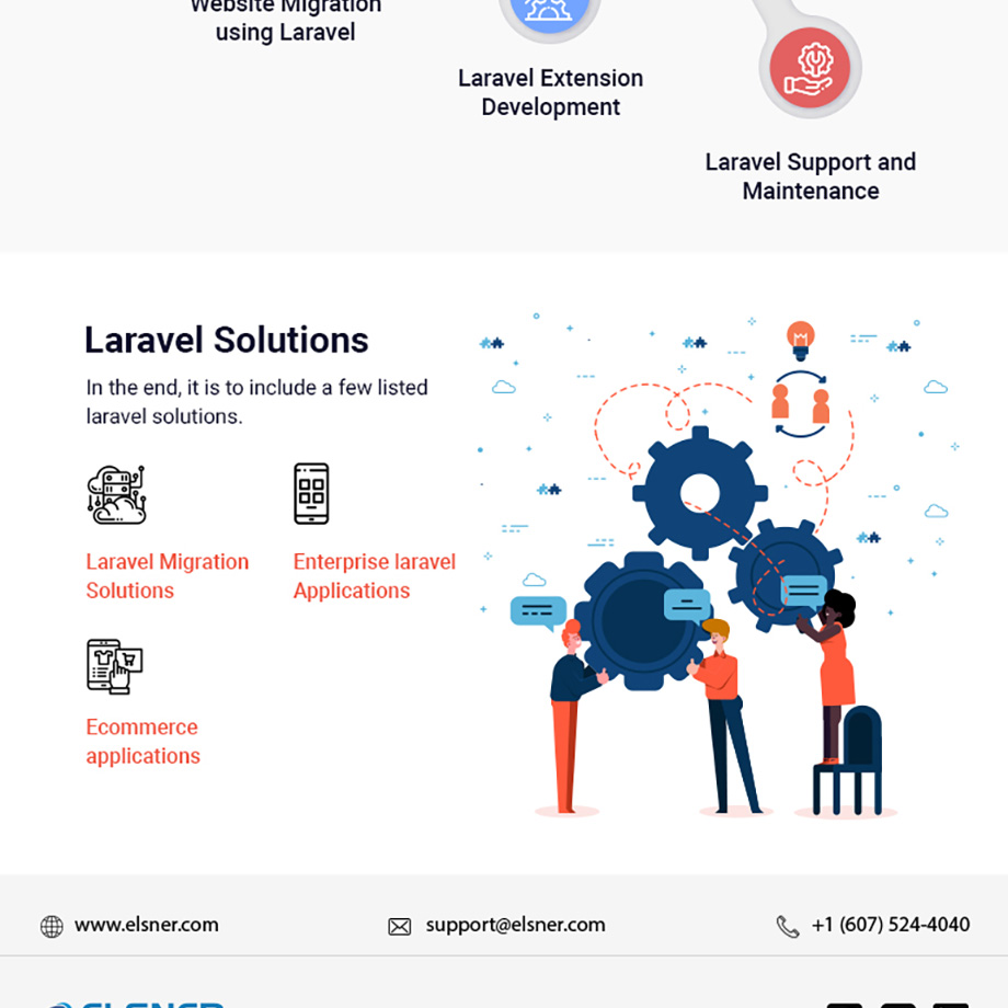 everything-about-laravel-infographic-5
