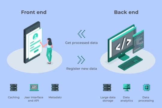 web-development-frontend-backend