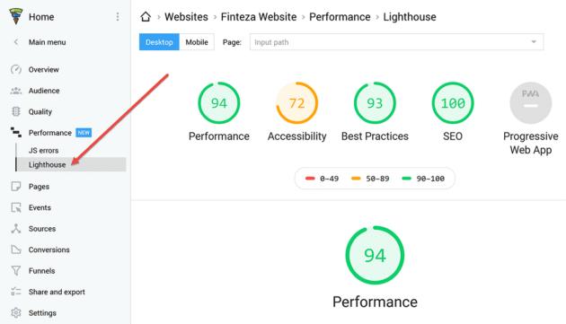 Finteza-Lighthouse-Report-tools-measure-core-web-vitals