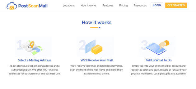 Postscan-mail-how-it-works