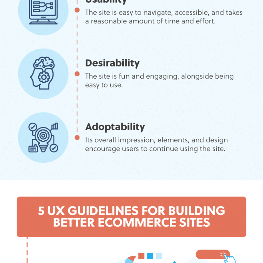 ux-guidelines-building-ecommerce-sites-infographic-3