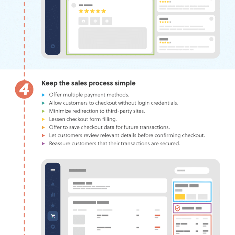 ux-guidelines-building-ecommerce-sites-infographic-7