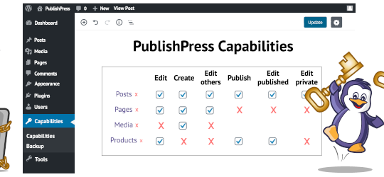 PublishPress Capabilities: Manage WordPress Permissions and Edit User Roles